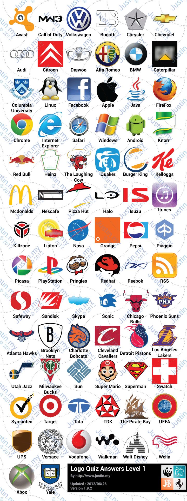 Logos Quiz Answers for Addictive Mind Puzzlers – Justin.my